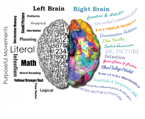 About BBT - Brain Bright Therapy